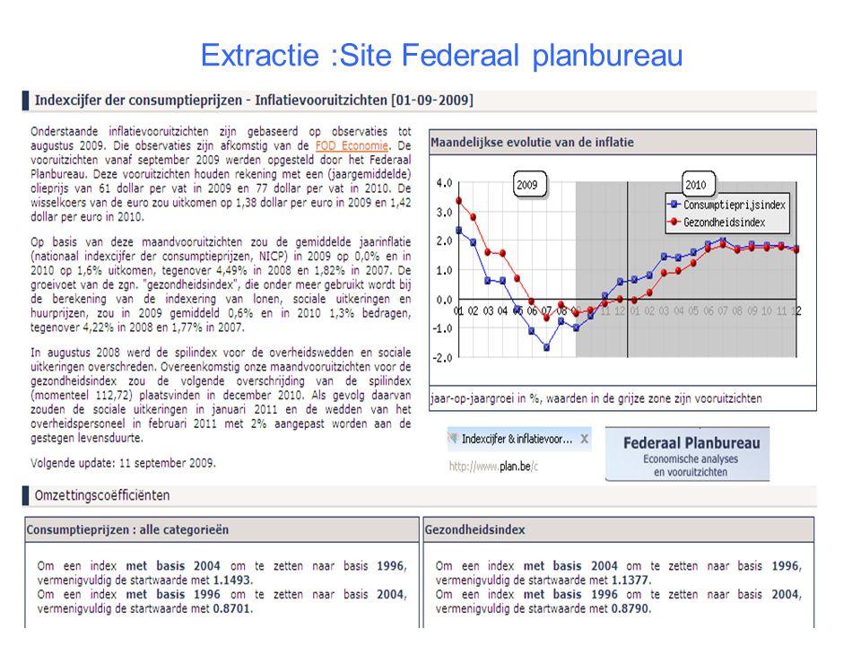 Extractie :Site Federaal planbureau