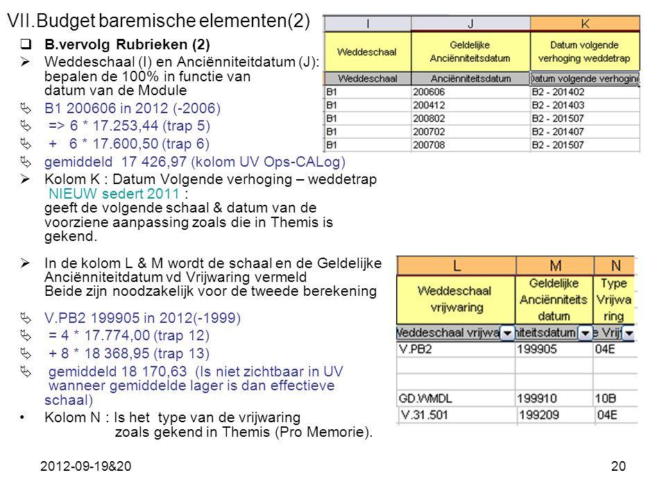 2012-09-19&2020 VII.Budget baremische elementen(2)  B.vervolg Rubrieken (2)  Weddeschaal (I) en Anciënniteitdatum (J): bepalen de 100% in functie van datum van de Module  B1 200606 in 2012 (-2006)  => 6 * 17.253,44 (trap 5)  + 6 * 17.600,50 (trap 6)  gemiddeld 17 426,97 (kolom UV Ops-CALog)  Kolom K : Datum Volgende verhoging – weddetrap NIEUW sedert 2011 : geeft de volgende schaal & datum van de voorziene aanpassing zoals die in Themis is gekend.