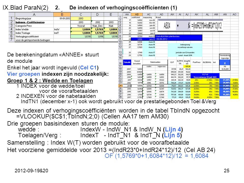 2012-09-19&2025 IX.Blad ParaN(2) Deze indexen of verhogingscoëfficiënten worden in de tabel TbIndN opgezocht =VLOOKUP($C$1;TbIndN;2;0) (Cellen AA17 tem AM30) Drie groepen basisindexen sturen de module: wedde :IndexW - IndW_N1 & IndW_N (Lijn 4) Toelagen/Verg :IndexT - IndT_N1 & IndT_N (Lijn 5) Samenstelling : Index W(T) worden gebruikt voor de voorafbetaalde Het voorziene gemiddelde voor 2013 =(IndR23*0+IndR24*12)/12 (Cel AB 24) OF (1,5769*0+1,6084*12)/12 = 1,6084 2.De indexen of verhogingscoëfficienten (1) De berekeningdatum «ANNEE» stuurt de module Enkel het jaar wordt ingevuld (Cel C1) Vier groepen indexen zijn noodzakelijk: Groep 1 & 2 : Wedde en Toelagen 1 INDEX voor de wedde/toel voor de voorafbetaalden 2 INDEXEN voor de nabetaalden IndTN1 (december x-1) ook wordt gebruikt voor de prestatiegebonden Toel &Verg