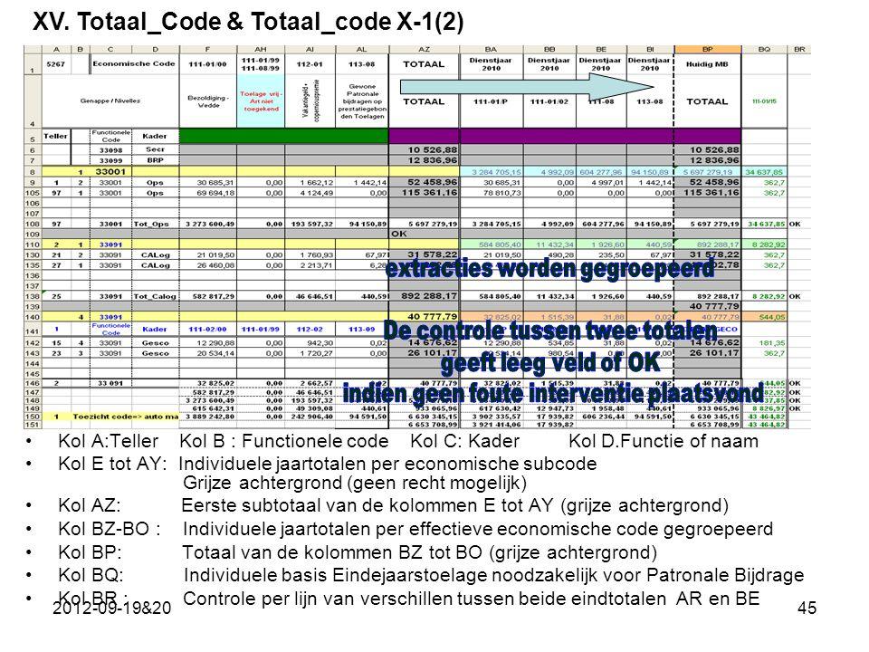 2012-09-19&2045 Kol A:Teller Kol B : Functionele code Kol C: Kader Kol D.Functie of naam Kol E tot AY: Individuele jaartotalen per economische subcode Grijze achtergrond (geen recht mogelijk) Kol AZ: Eerste subtotaal van de kolommen E tot AY (grijze achtergrond) Kol BZ-BO : Individuele jaartotalen per effectieve economische code gegroepeerd Kol BP: Totaal van de kolommen BZ tot BO (grijze achtergrond) Kol BQ: Individuele basis Eindejaarstoelage noodzakelijk voor Patronale Bijdrage Kol BR : Controle per lijn van verschillen tussen beide eindtotalen AR en BE XV.
