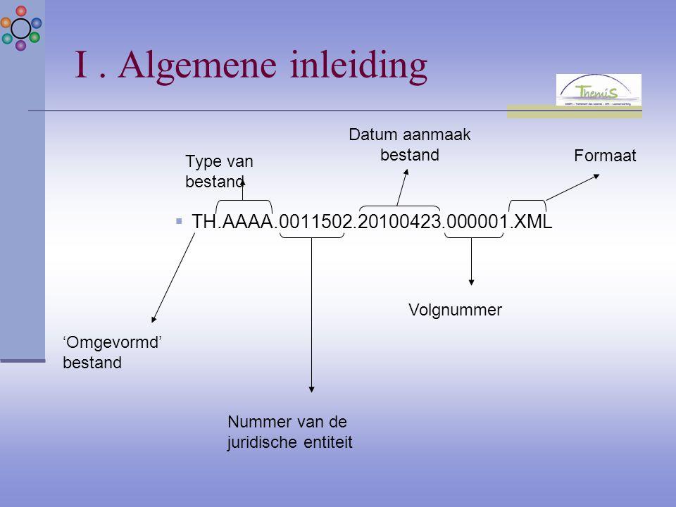I. Algemene inleiding  TH.AAAA.0011502.20100423.000001.XML 'Omgevormd' bestand Type van bestand Formaat Datum aanmaak bestand Nummer van de juridisch