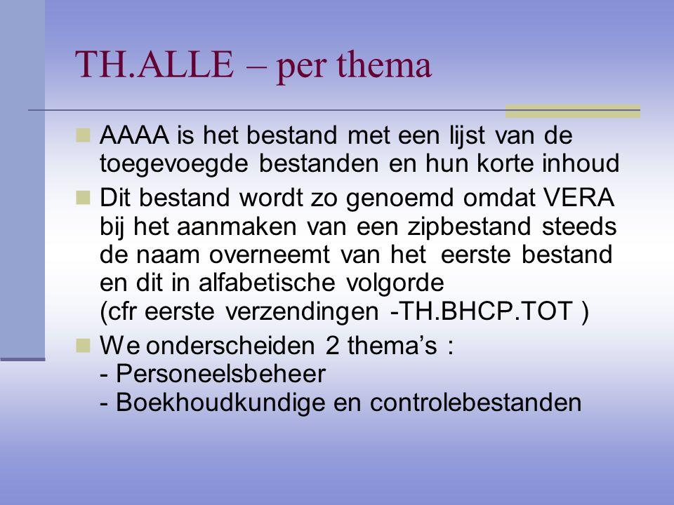 TH.ALLE – per thema AAAA is het bestand met een lijst van de toegevoegde bestanden en hun korte inhoud Dit bestand wordt zo genoemd omdat VERA bij het
