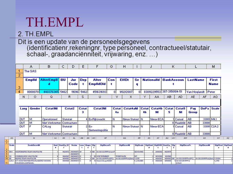 TH.EMPL 2. TH.EMPL Dit is een update van de personeelsgegevens (identificatienr,rekeningnr, type personeel, contractueel/statutair, schaal-, graadanci