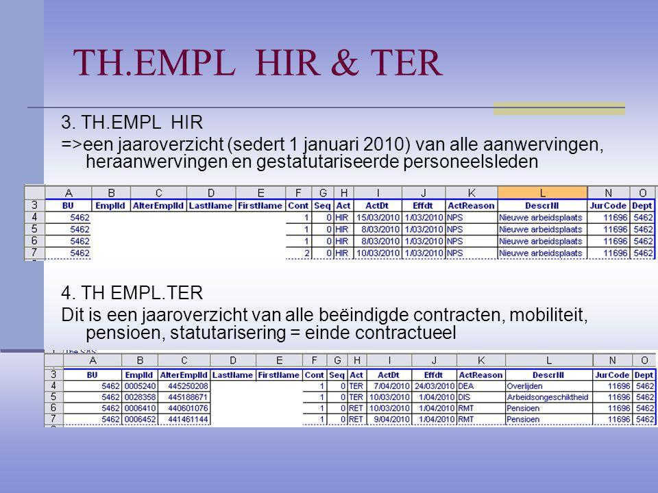 TH.EMPL HIR & TER 3. TH.EMPL HIR =>een jaaroverzicht (sedert 1 januari 2010) van alle aanwervingen, heraanwervingen en gestatutariseerde personeelsled