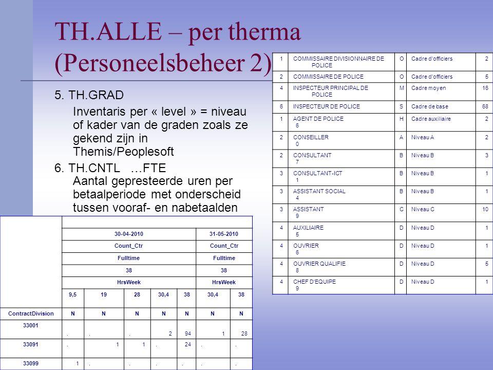 TH.ALLE – per therma (Personeelsbeheer 2) 5. TH.GRAD Inventaris per « level » = niveau of kader van de graden zoals ze gekend zijn in Themis/Peoplesof