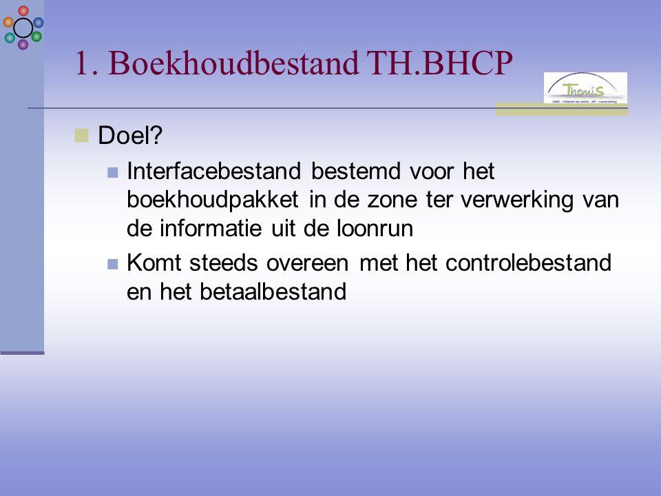 1. Boekhoudbestand TH.BHCP Doel? Interfacebestand bestemd voor het boekhoudpakket in de zone ter verwerking van de informatie uit de loonrun Komt stee