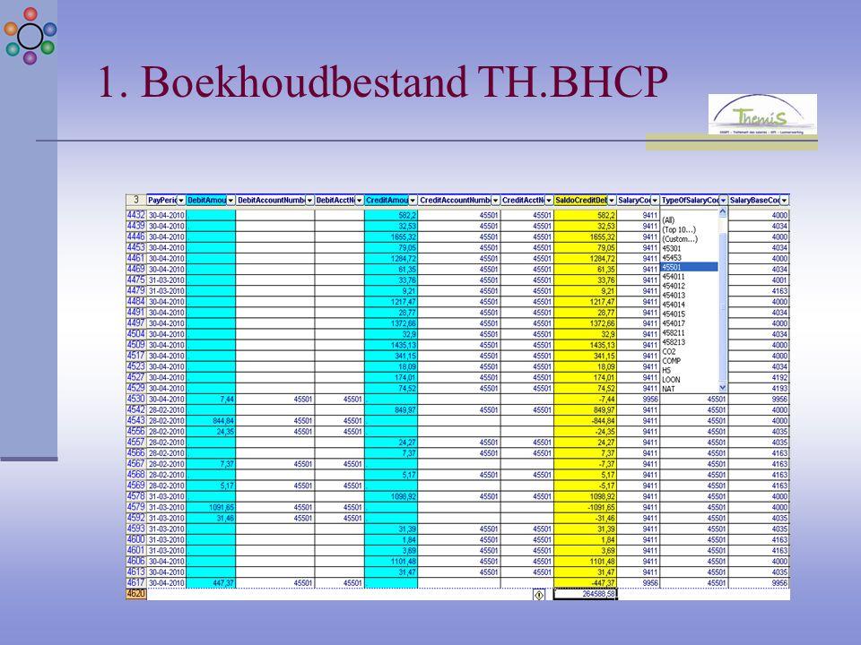 1. Boekhoudbestand TH.BHCP