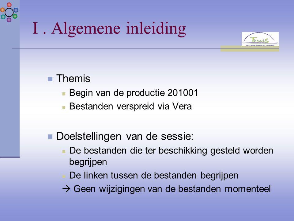 I. Algemene inleiding Themis Begin van de productie 201001 Bestanden verspreid via Vera Doelstellingen van de sessie: De bestanden die ter beschikking
