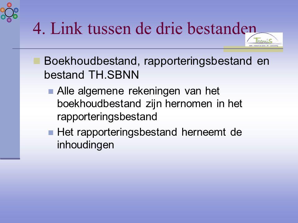 4. Link tussen de drie bestanden Boekhoudbestand, rapporteringsbestand en bestand TH.SBNN Alle algemene rekeningen van het boekhoudbestand zijn hernom