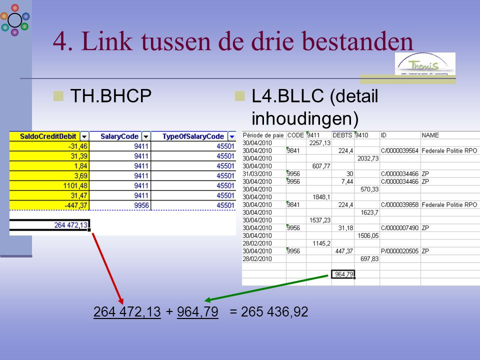 4. Link tussen de drie bestanden 264 472,13 TH.BHCP L4.BLLC (detail inhoudingen) +964,79= 265 436,92