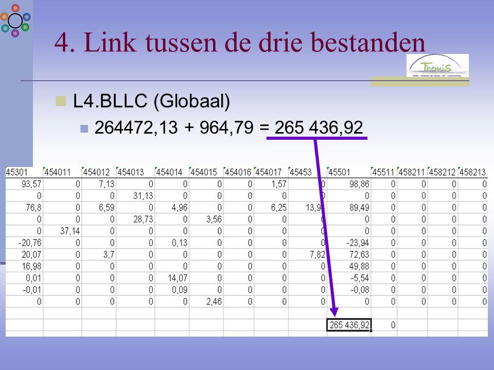 4. Link tussen de drie bestanden L4.BLLC (Globaal) 264472,13 + 964,79 = 265 436,92