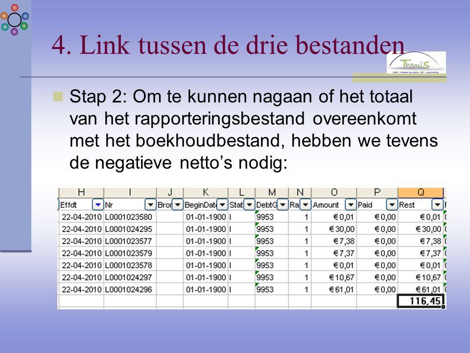 4. Link tussen de drie bestanden Stap 2: Om te kunnen nagaan of het totaal van het rapporteringsbestand overeenkomt met het boekhoudbestand, hebben we