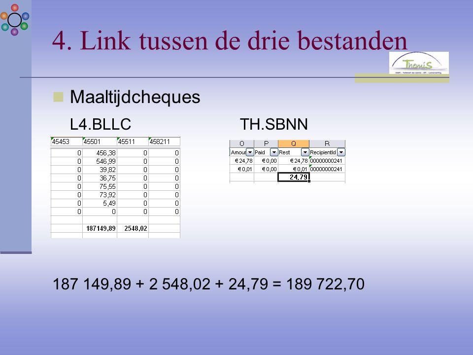 4. Link tussen de drie bestanden Maaltijdcheques L4.BLLC TH.SBNN 187 149,89 + 2 548,02 + 24,79 = 189 722,70