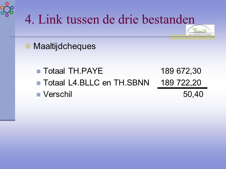 4. Link tussen de drie bestanden Maaltijdcheques Totaal TH.PAYE 189 672,30 Totaal L4.BLLC en TH.SBNN189 722,20 Verschil50,40