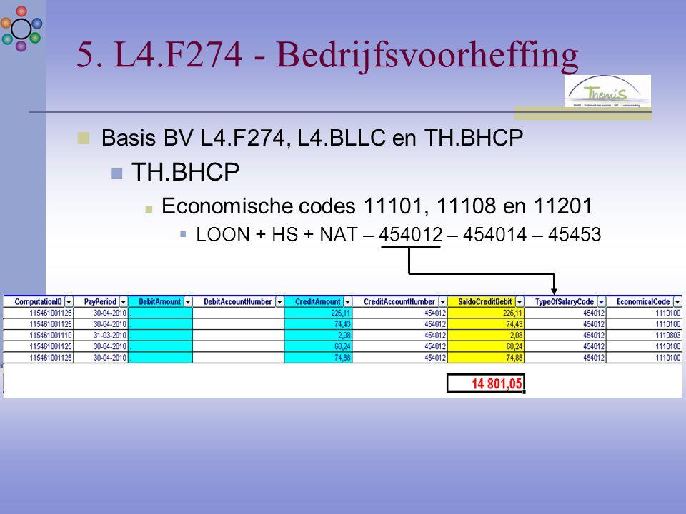 5. L4.F274 - Bedrijfsvoorheffing Basis BV L4.F274, L4.BLLC en TH.BHCP TH.BHCP Economische codes 11101, 11108 en 11201  LOON + HS + NAT – 454012 – 454