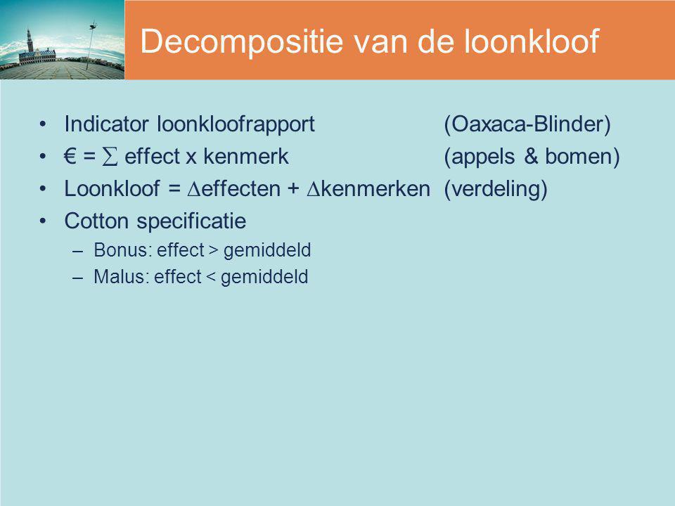 Decompositie van de loonkloof Indicator loonkloofrapport(Oaxaca-Blinder) € =  effect x kenmerk(appels & bomen) Loonkloof =  effecten +  kenmerken(verdeling) Cotton specificatie –Bonus: effect > gemiddeld –Malus: effect < gemiddeld