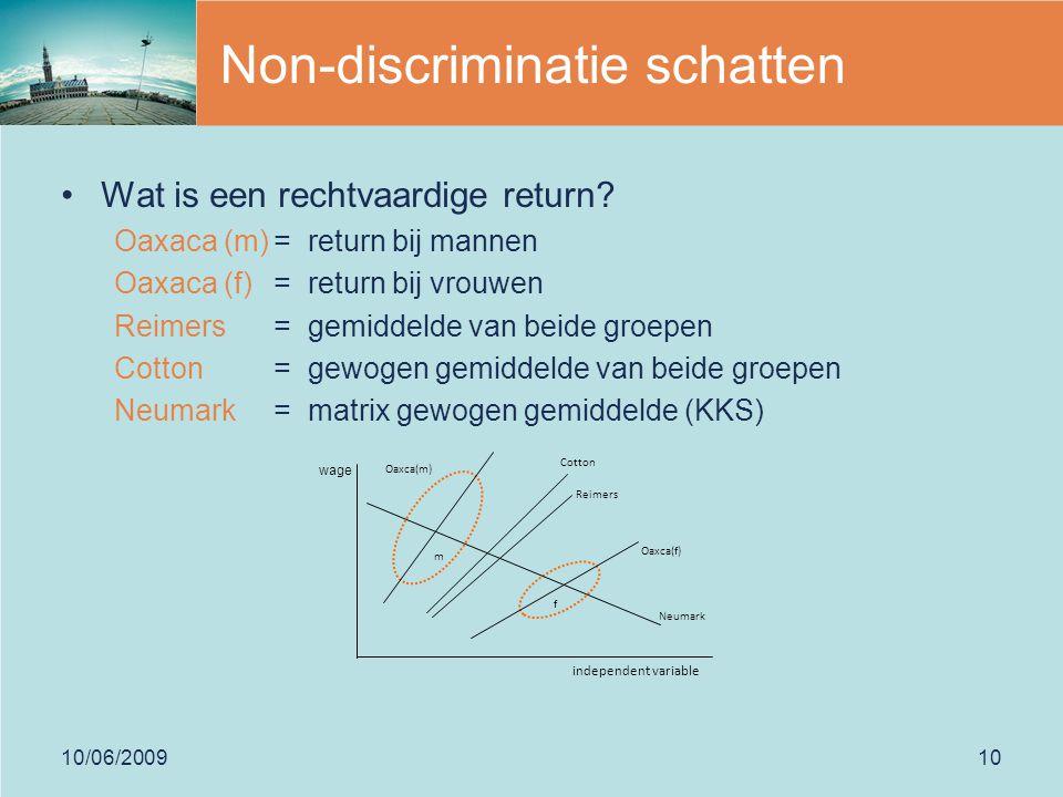 10/06/200910 Non-discriminatie schatten Wat is een rechtvaardige return.