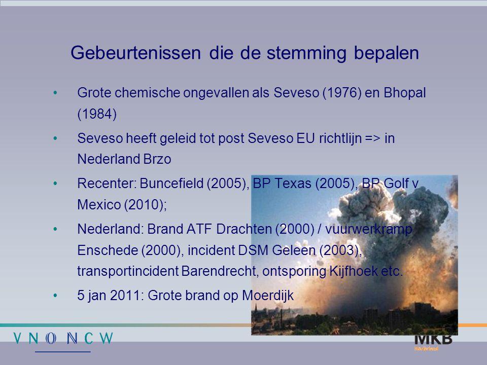 Gebeurtenissen die de stemming bepalen Grote chemische ongevallen als Seveso (1976) en Bhopal (1984) Seveso heeft geleid tot post Seveso EU richtlijn