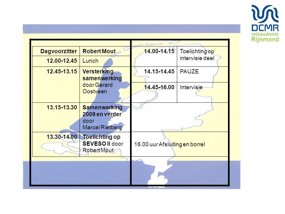 DagvoorzitterRobert Mout 12.00-12.45Lunch 12.45-13.15Versterking samenwerking door Gerard Oostveen 13.15-13.30Samenwerking 2009 en verder door Marcel Rietberg 13.30-14.00Toelichting op SEVESO II door Robert Mout 14.00-14.15Toelichting op intervisie deel 14.15-14.45PAUZE 14.45-16.00Intervisie 16.00 uur Afsluiting en borrel