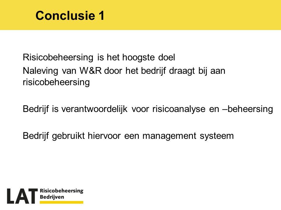 Risicobeheersing is het hoogste doel Naleving van W&R door het bedrijf draagt bij aan risicobeheersing Bedrijf is verantwoordelijk voor risicoanalyse en –beheersing Bedrijf gebruikt hiervoor een management systeem Conclusie 1
