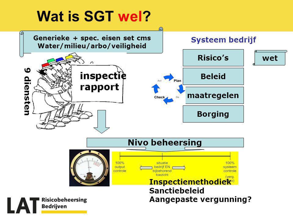 Wat is SGT wel? Generieke + spec. eisen set cms Water/milieu/arbo/veiligheid maatregelen Borging Systeem bedrijf Risico's Inspectiemethodiek Sanctiebe