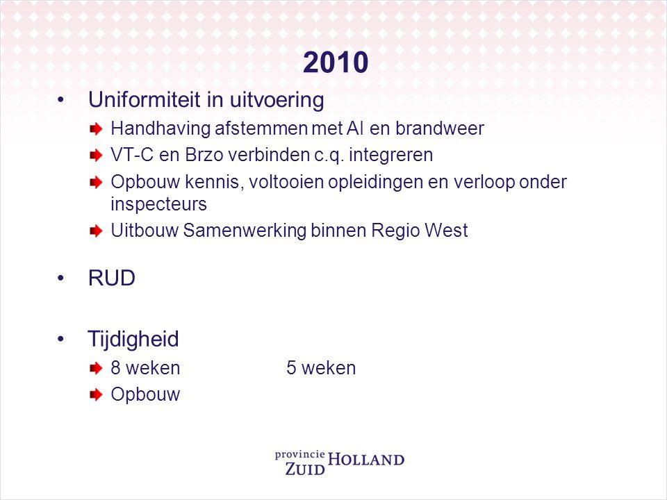2010 Uniformiteit in uitvoering Handhaving afstemmen met AI en brandweer VT-C en Brzo verbinden c.q. integreren Opbouw kennis, voltooien opleidingen e