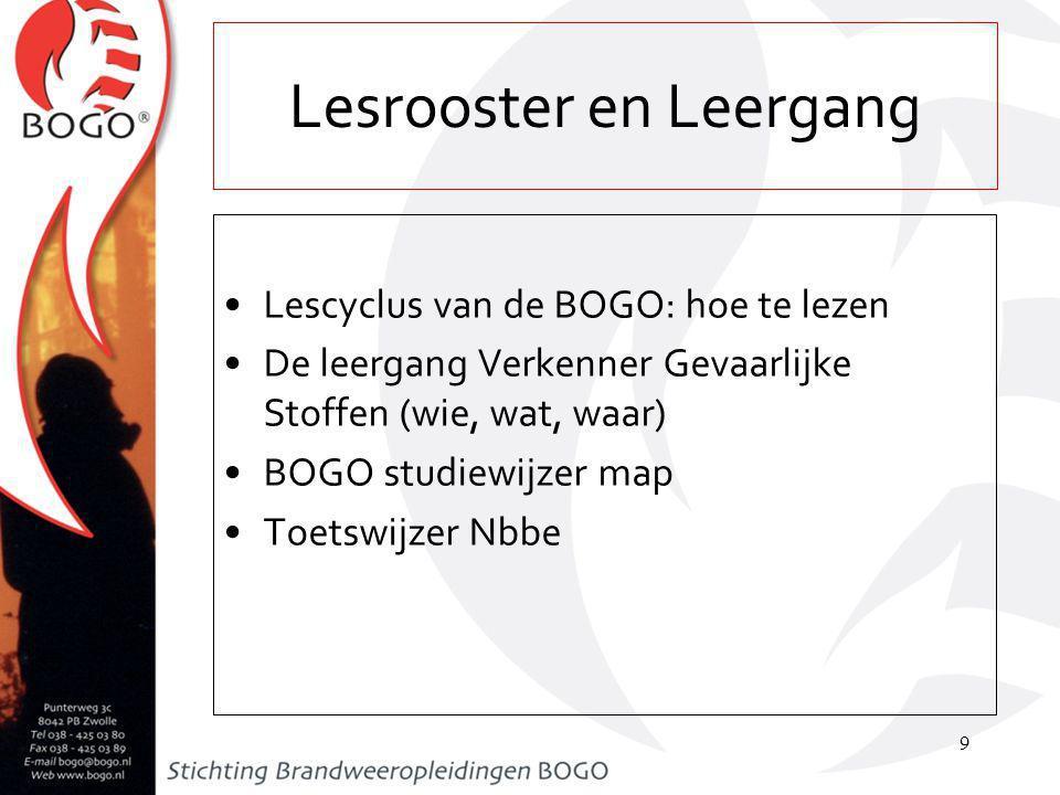 Lescyclus van de BOGO: hoe te lezen De leergang Verkenner Gevaarlijke Stoffen (wie, wat, waar) BOGO studiewijzer map Toetswijzer Nbbe 9 Lesrooster en Leergang
