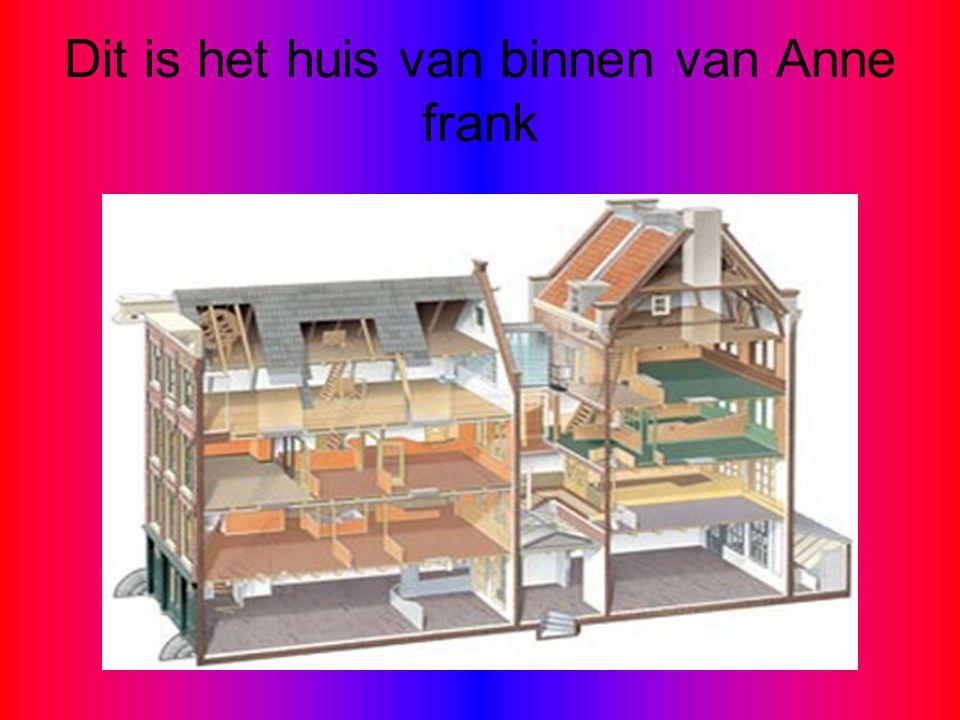 Dit is het huis van binnen van Anne frank
