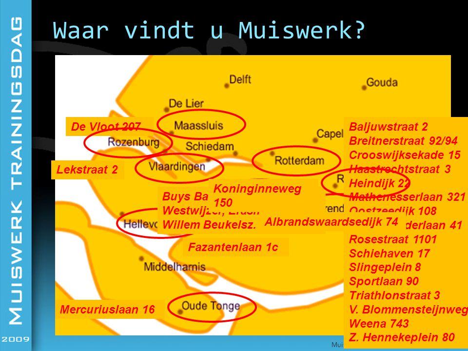 Testprogramma's Nederlands Muiswerkgebruik binnen het Albeda College Fazantenlaan 1CVan Blommensteijnweg 75Baljuwstraat 2