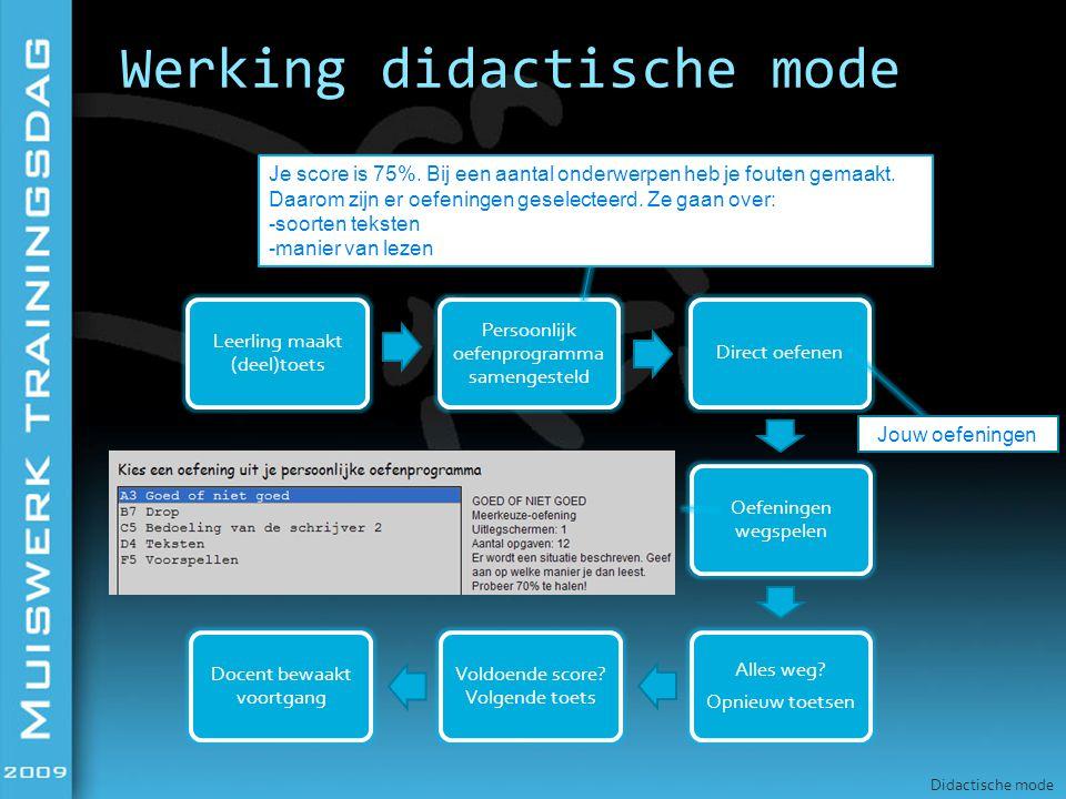 Werking didactische mode Didactische mode Leerling maakt (deel)toets Persoonlijk oefenprogramma samengesteld Direct oefenen Oefeningen wegspelen Alles weg.