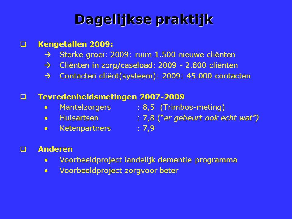 Dagelijkse praktijk  Kengetallen 2009:  Sterke groei: 2009: ruim 1.500 nieuwe cliënten  Cliënten in zorg/caseload: 2009 - 2.800 cliënten  Contacte