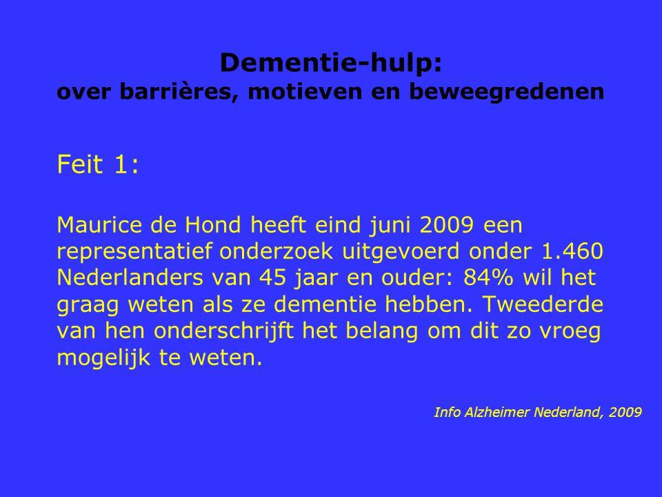 Dementie-hulp: over barrières, motieven en beweegredenen Feit 1: Maurice de Hond heeft eind juni 2009 een representatief onderzoek uitgevoerd onder 1.