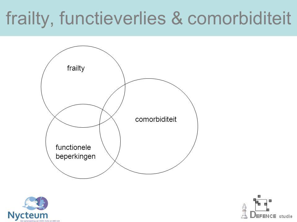 frailty, functieverlies & comorbiditeit frailty comorbiditeit functionele beperkingen