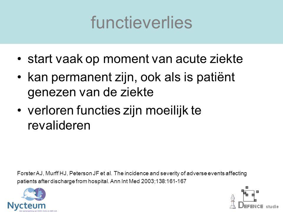 functieverlies start vaak op moment van acute ziekte kan permanent zijn, ook als is patiënt genezen van de ziekte verloren functies zijn moeilijk te revalideren Forster AJ, Murff HJ, Peterson JF et al.