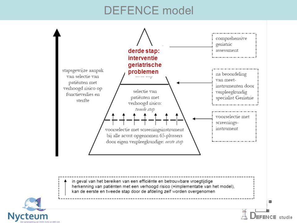 DEFENCE model derde stap: interventie geriatrische problemen