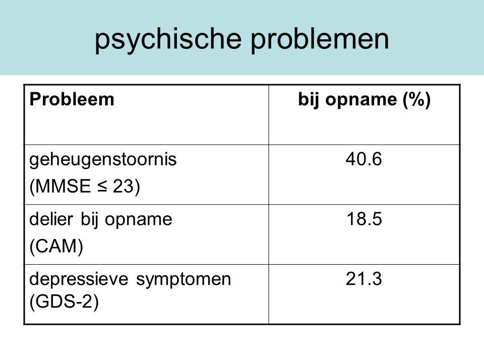 psychische problemen Probleembij opname (%) geheugenstoornis (MMSE ≤ 23) 40.6 delier bij opname (CAM) 18.5 depressieve symptomen (GDS-2) 21.3
