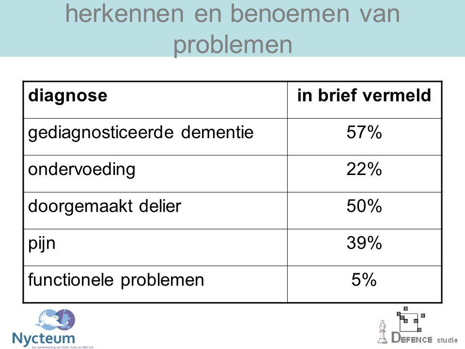 herkennen en benoemen van problemen diagnosein brief vermeld gediagnosticeerde dementie57% ondervoeding22% doorgemaakt delier50% pijn39% functionele problemen5%