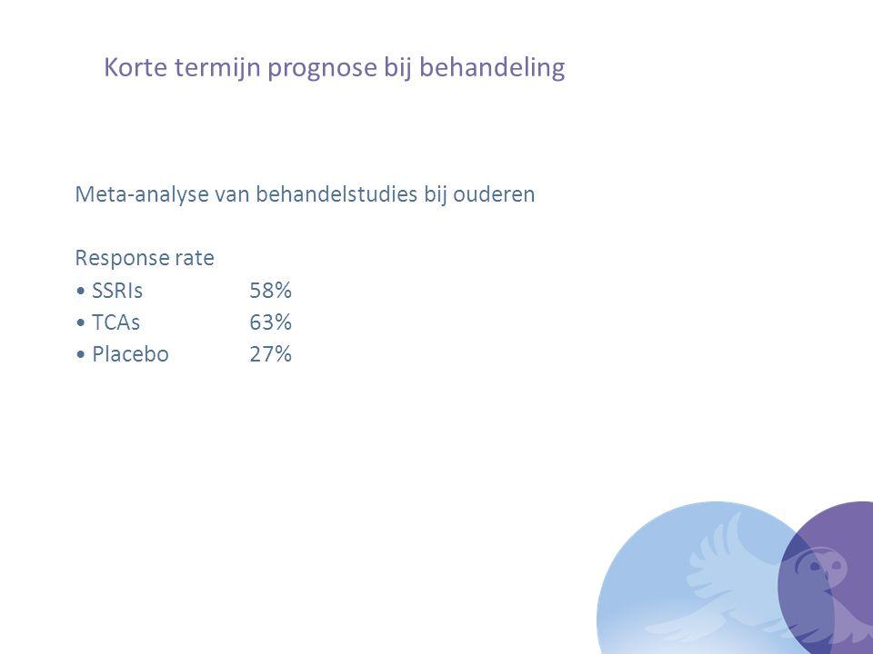Meta-analyse van behandelstudies bij ouderen Response rate SSRIs 58% TCAs 63% Placebo 27% Korte termijn prognose bij behandeling