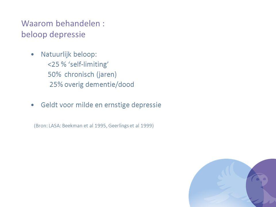 Waarom behandelen : beloop depressie Natuurlijk beloop: <25 % 'self-limiting' 50% chronisch (jaren) 25% overig dementie/dood Geldt voor milde en ernstige depressie (Bron: LASA: Beekman et al 1995, Geerlings et al 1999)