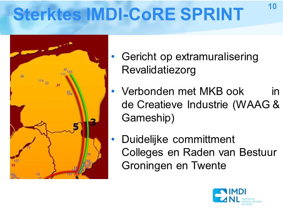Sterktes IMDI-CoRE SPRINT 10 Gericht op extramuralisering Revalidatiezorg Verbonden met MKB ook in de Creatieve Industrie (WAAG & Gameship) Duidelijke
