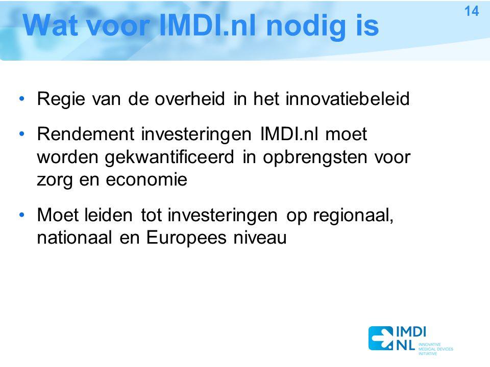 Wat voor IMDI.nl nodig is Regie van de overheid in het innovatiebeleid Rendement investeringen IMDI.nl moet worden gekwantificeerd in opbrengsten voor zorg en economie Moet leiden tot investeringen op regionaal, nationaal en Europees niveau 14