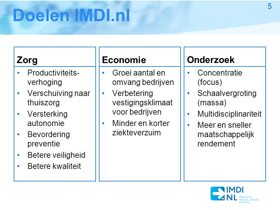 Opbouw IMDI.nl Acht Internationaal erkende Centres of Research Excellence (CoREs) Imaging technologie 1.IDII 2.MDII 3.CMI 4.QuantiVision Extramurale technologie 5.CCTR 6.NeuroControl 7.SPRINT Minimaal invasieve technologie 8.NIMIT IDII CCTR SPRINT NeuroControl QuantiVision R L D U M E N T G V IDII CMI-NEN NIMIT MDIII icw TNO A CMI-NEN SPRINT C 6