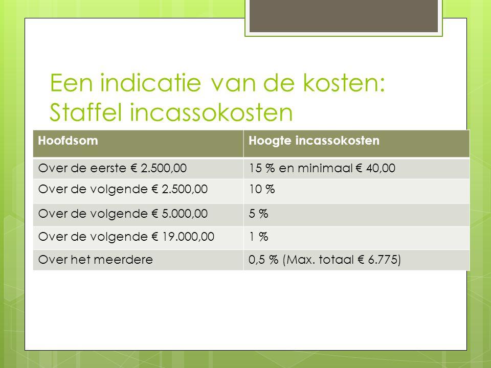 Een indicatie van de kosten: Staffel incassokosten HoofdsomHoogte incassokosten Over de eerste € 2.500,0015 % en minimaal € 40,00 Over de volgende € 2