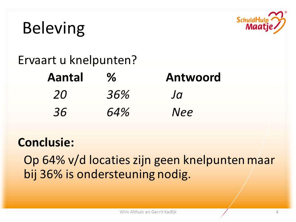 Wim Althuis en Gerrit Kadijk Beleving Ervaart u knelpunten? Aantal%Antwoord 2036% Ja 3664% Nee Conclusie: Op 64% v/d locaties zijn geen knelpunten maa