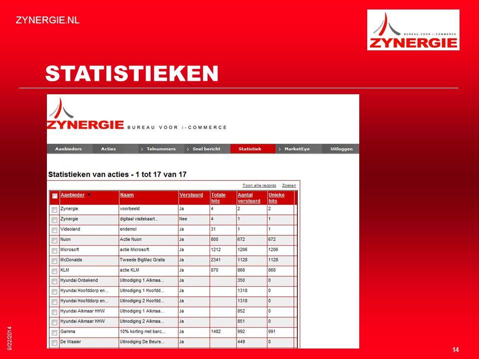 9/22/2014 ZYNERGIE.NL 14 STATISTIEKEN