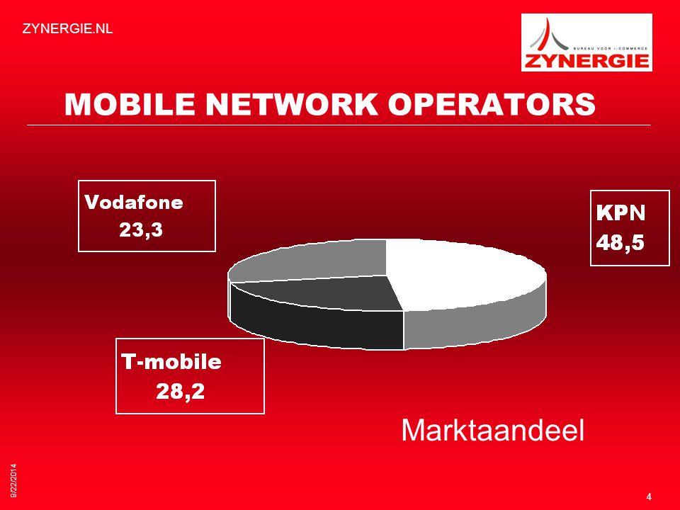9/22/2014 ZYNERGIE.NL 4 MOBILE NETWORK OPERATORS Marktaandeel