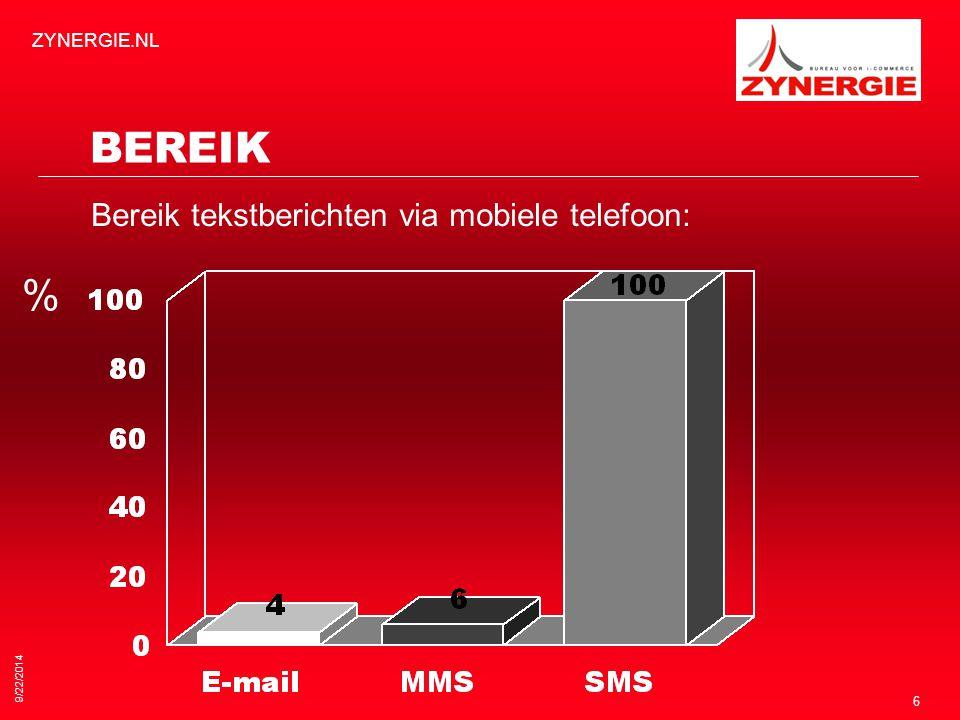 9/22/2014 ZYNERGIE.NL 6 BEREIK Bereik tekstberichten via mobiele telefoon: %
