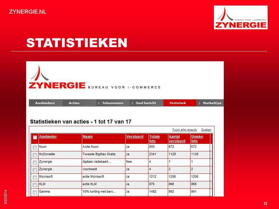 9/22/2014 ZYNERGIE.NL 12 STATISTIEKEN