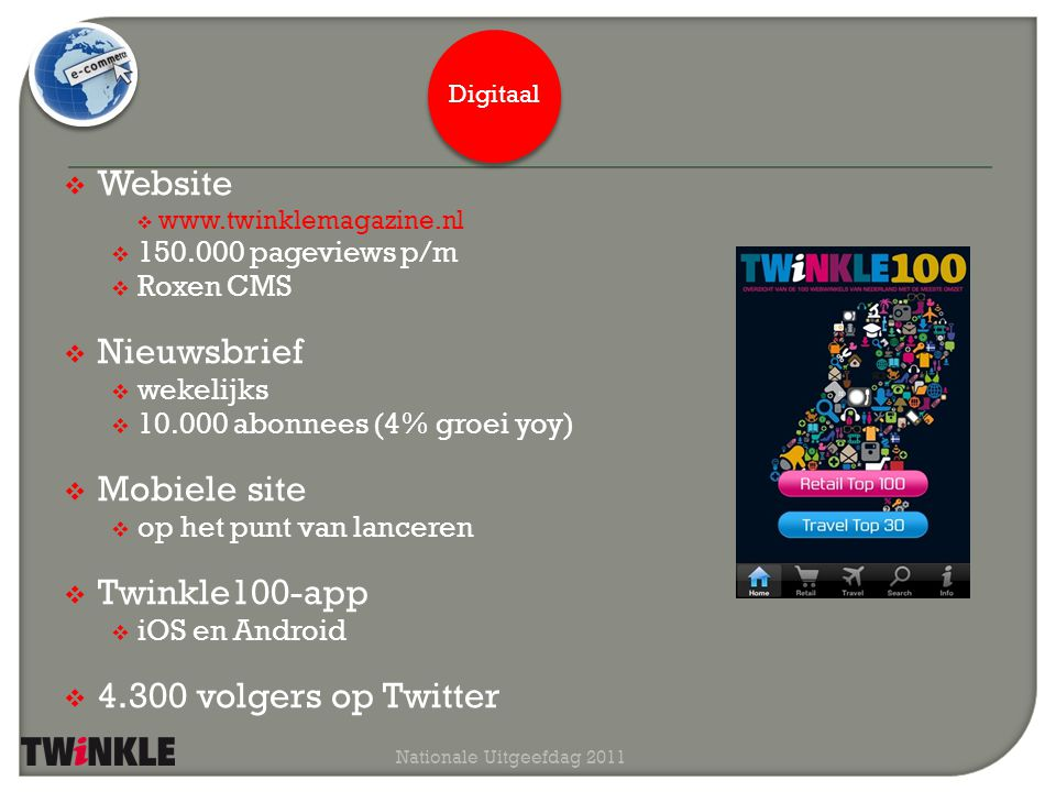  Website  www.twinklemagazine.nl  150.000 pageviews p/m  Roxen CMS  Nieuwsbrief  wekelijks  10.000 abonnees (4% groei yoy)  Mobiele site  op