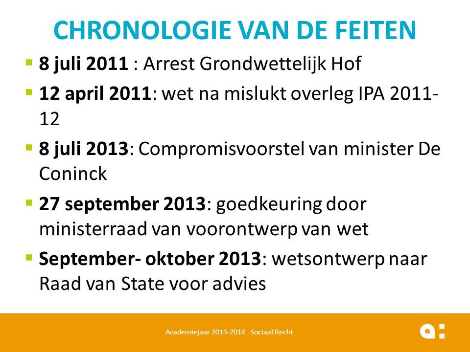  8 juli 2011 : Arrest Grondwettelijk Hof  12 april 2011: wet na mislukt overleg IPA 2011- 12  8 juli 2013: Compromisvoorstel van minister De Coninc